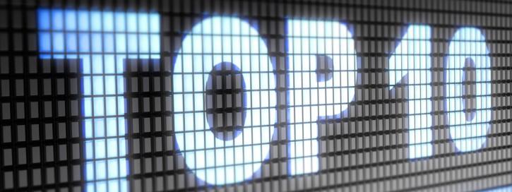 """Elektronisches Textlaufband mit Beschriftung """"Top Ten"""""""