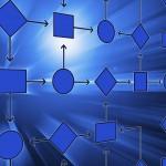 Prozessvisualisierung: So bilden Sie Ihre Unternehmensprozesse ab