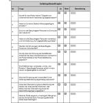 Checkliste Gefahrgutbeauftragter
