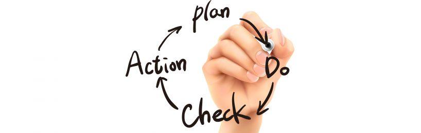 Der PDCA-Zyklus im Energiemanagement steht für Plan - Do - Check - Act.