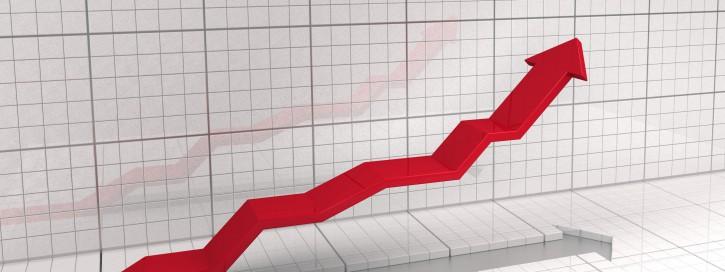 steigende Konjunktur