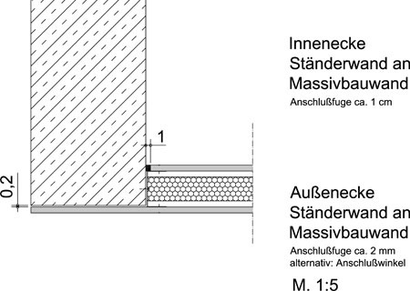 ma toleranzen bei trockenbauarbeiten. Black Bedroom Furniture Sets. Home Design Ideas