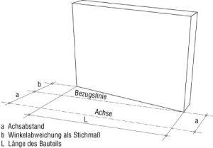 Prüfung der Winkelabweichung im Grundriss in Bezug auf eine Achse
