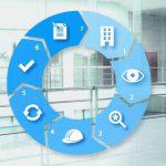 Gefährdungsbeurteilung mit Software noch einfacher erstellen