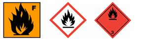 Gefahrstoffkennzeichnung Gefahrgutkennzeichnung