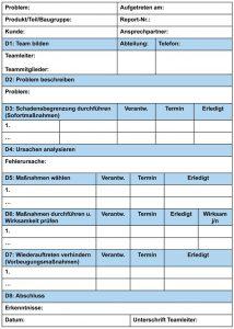 8D-Methode_Formblatt