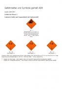 Gefahrzettel und Symbole nach ADR 2017
