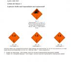 Gefahrzettel und Symbole nach ADR
