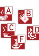 Brandklassen und Löschmittel