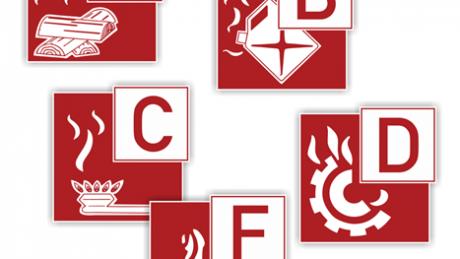 Brandklassen - eine Übersicht