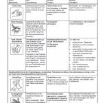 Hautschutzplan Muster - Pflege