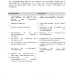 Umweltmanagementbeauftragter - Aufgabenbeschreibung