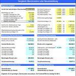 Überstunden oder Neueinstellung mit Excel berechnen