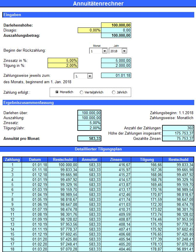netzplan berechnen ablauforganisation zeitorientierte