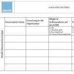Vorlage: Bewertung der interessierten Parteien
