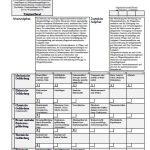 Gefährdungsbeurteilung für Pflegeberufe
