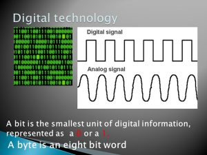 Digital, analog und der Grundsatz von 0 und 1