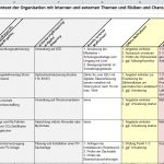 Kontext der Organisation mit internen und externen Themen und Risiken und Chancen