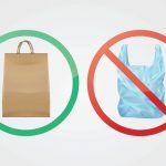 Kunststofftüte und Papiertüte. Verbot von Kunststofftüte.