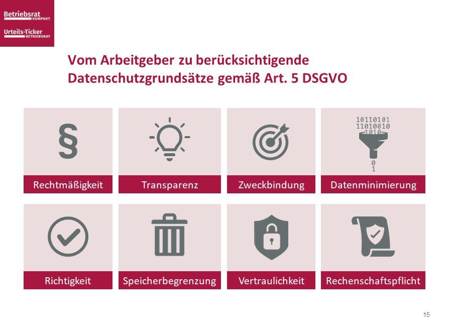 Betriebsrat Datenschutz