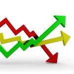 Auswirkungen von Preisveränderungen nach Delphi-Methode – einfach auf Ihre Zahlen anpassen!