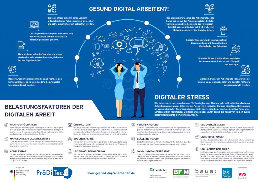 Infografik gesund digital arbeiten